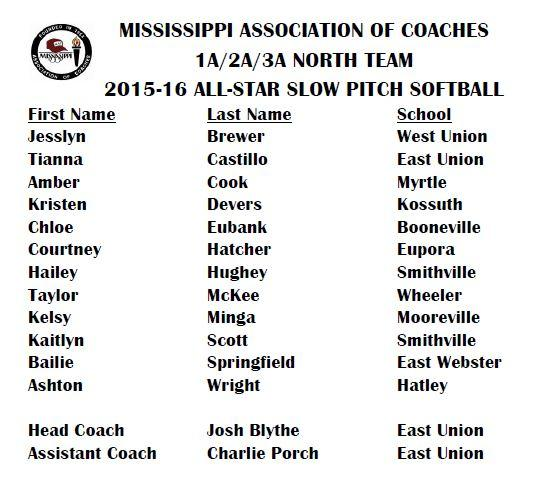 mac 2015-2016 All-Star Slow Pitch Softball Coaches