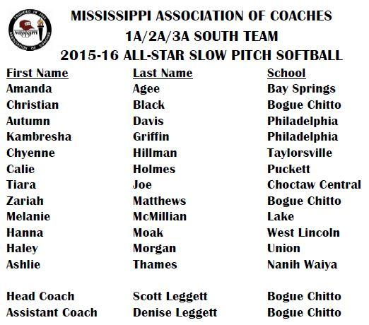 ms coaches assn all star slow pitch softball roster
