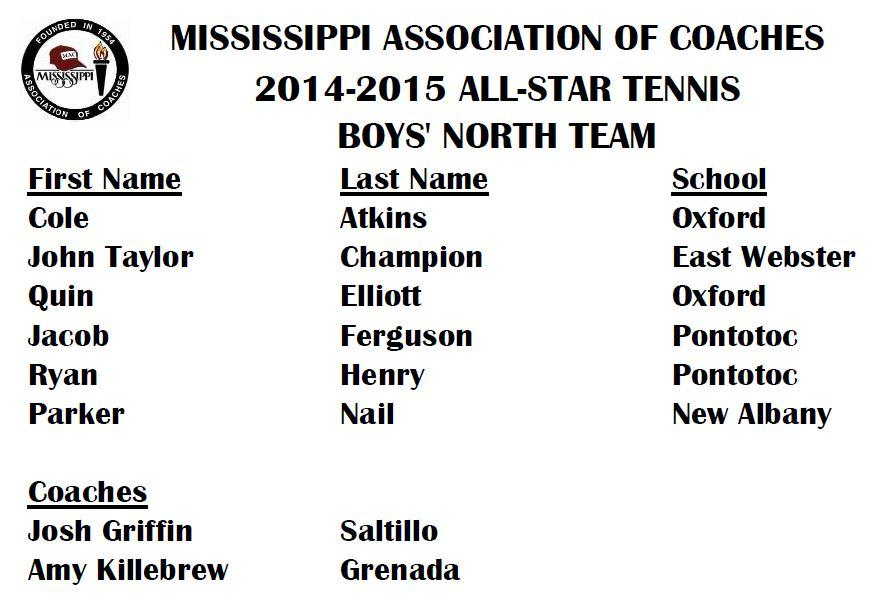ms assn of coaches all-star tennis team roster boys north