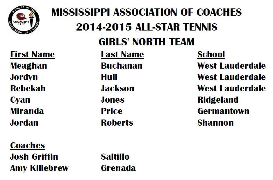 ms assn of coaches all-star tennis team roster girls north