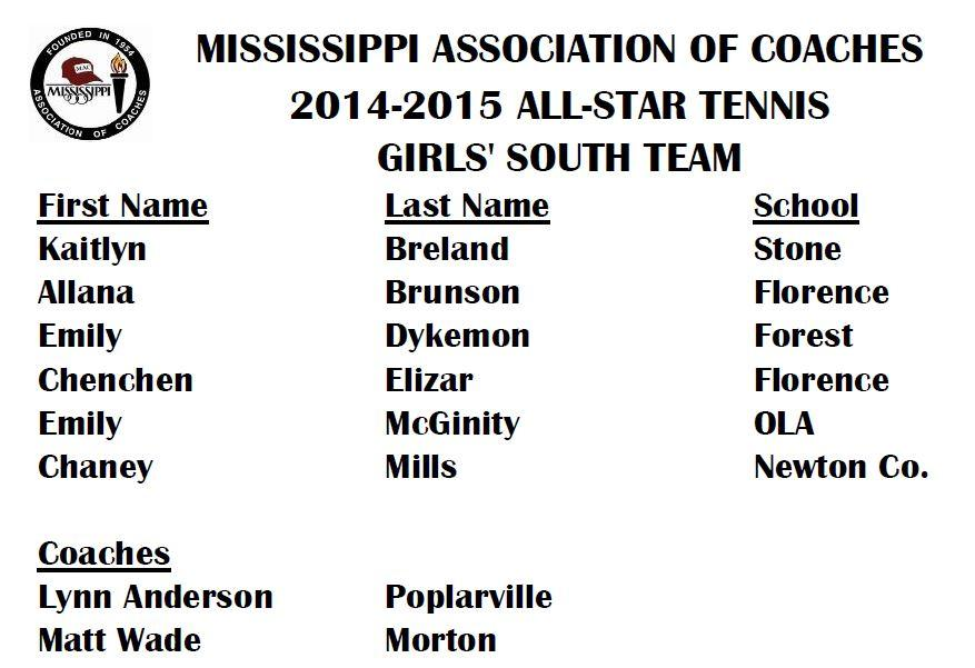 ms assn of coaches all-star tennis team roster girls south