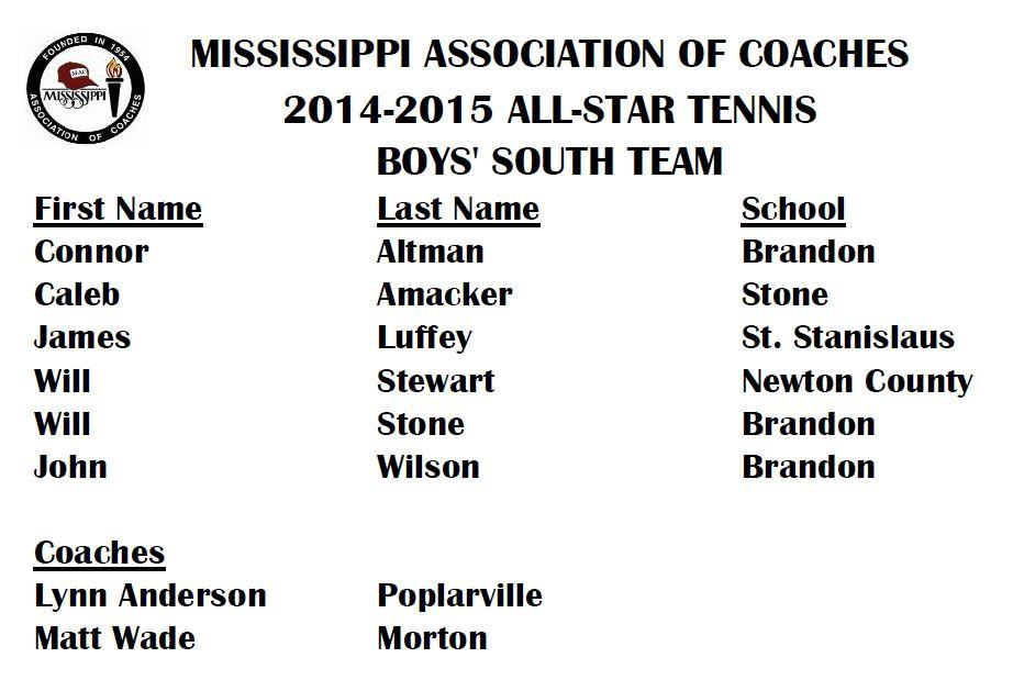 ms assn of coaches all-star tennis team roster boys south
