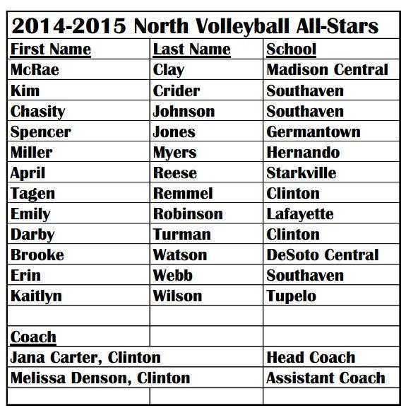 ms assn of coaches 2014-2015 volleyball all-stars north