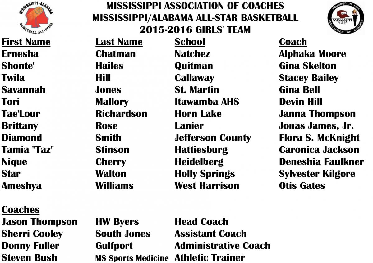 Roster Archives | Mississippi Association of Coaches
