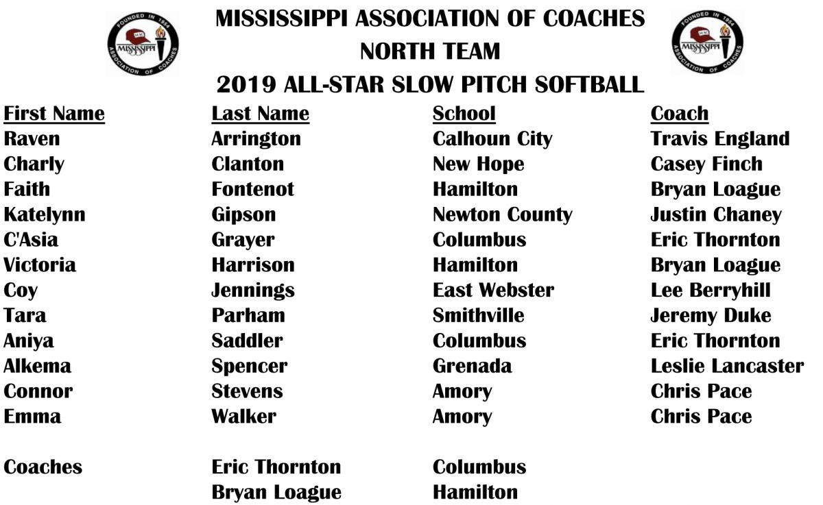 North Team | Mississippi Association of Coaches