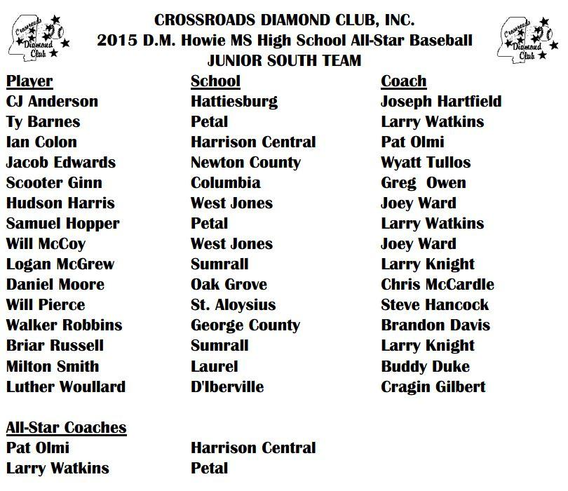 ms assn of coaches high school all-star junior baseball team roster south
