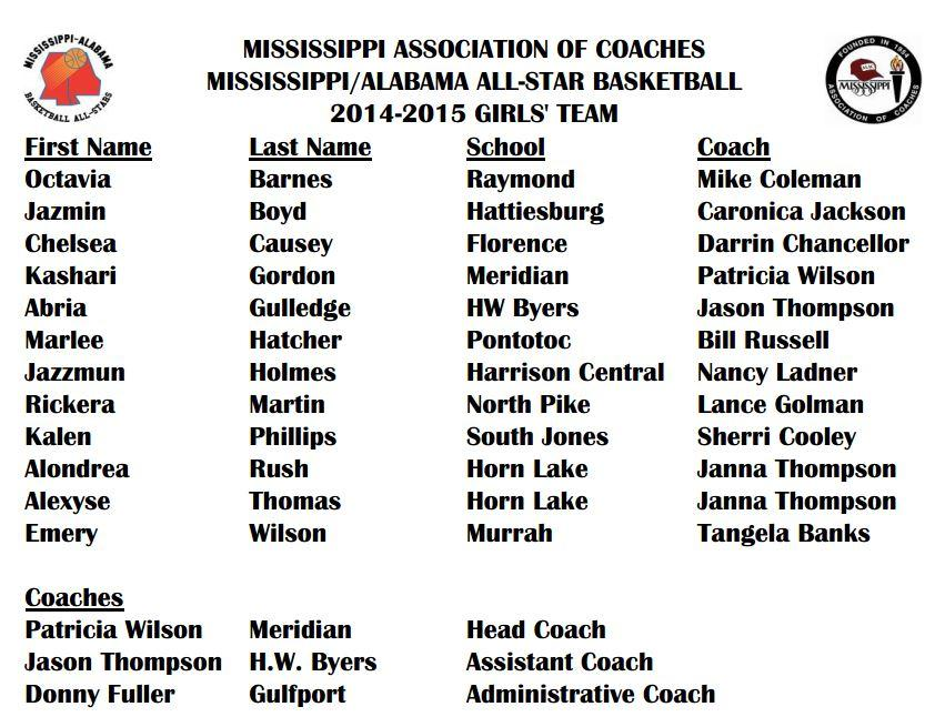 ms assn of coaches miss ala all-star basketball team roster-girls